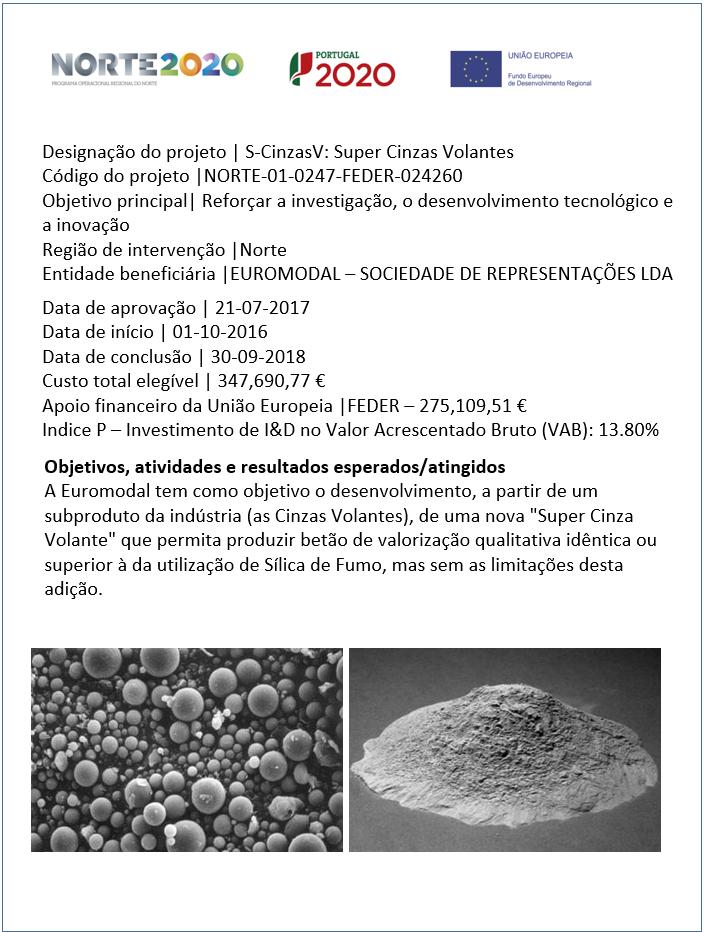 Ficha de projeto Super Cinzas Volantes
